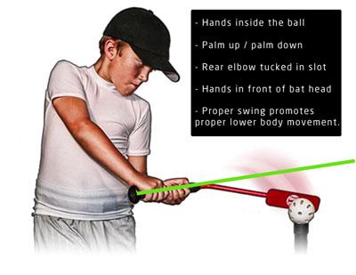 Wrist angle using Insider Bat