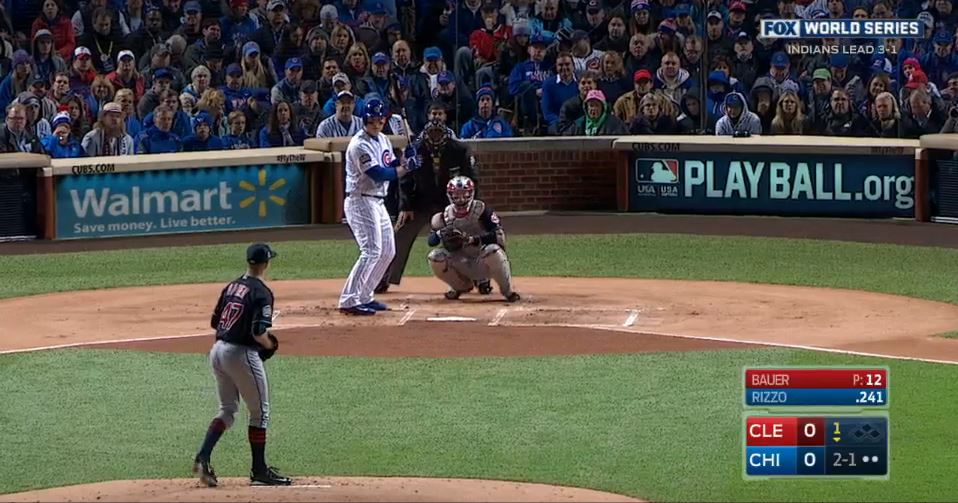 Anthony Rizzo stance
